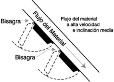 placa-magnetica_2