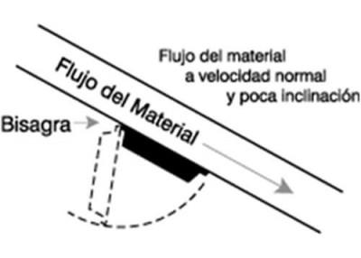 placa-magnetica_3